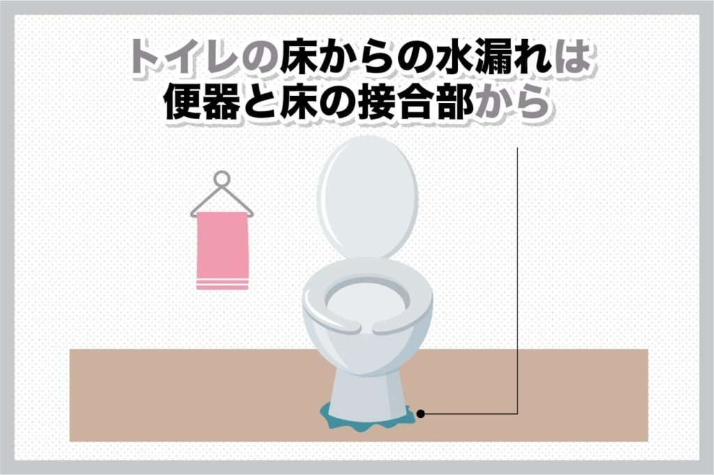 トイレの床からの水漏れは床との接合部から