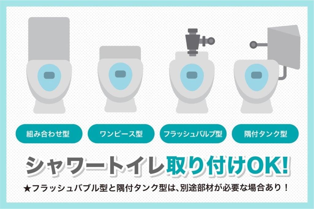 シャワートイレの取り付け先の4タイプ