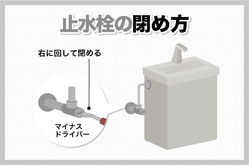 止水栓の閉め方