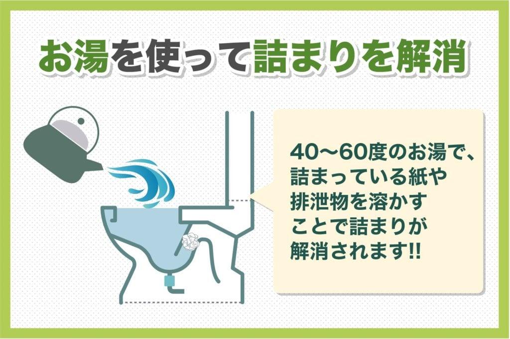 お湯を使ってトイレ詰まりを解消
