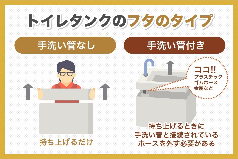 トイレタンクの水が止まらない??チョロチョロ水を止める方法
