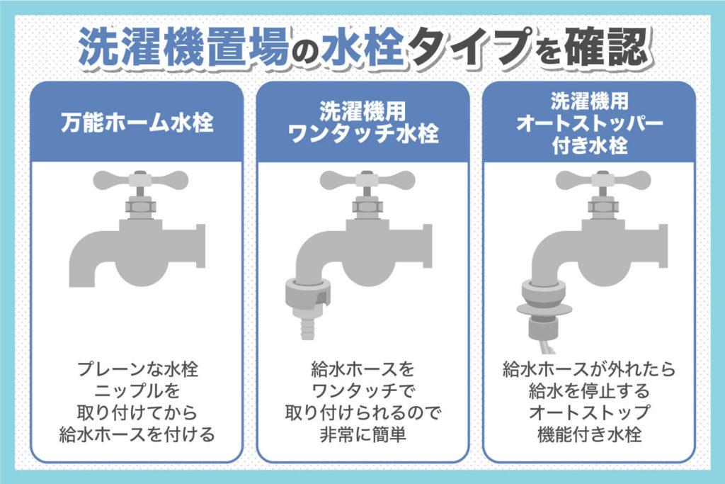 洗濯機置き場の水栓タイプを確認