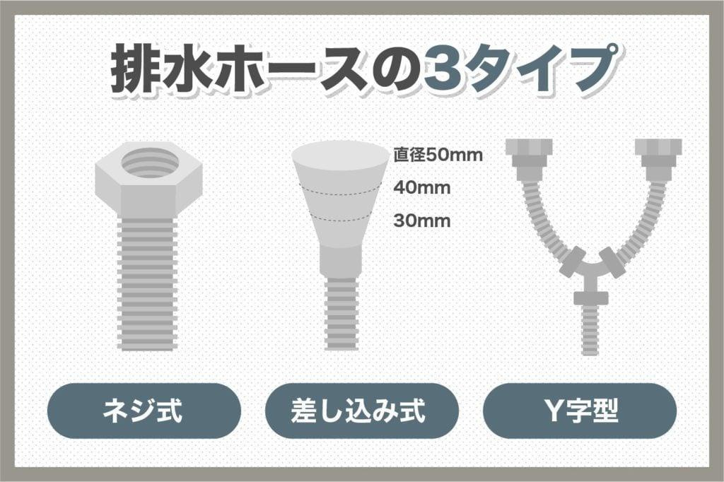 排水ホースの3タイプ