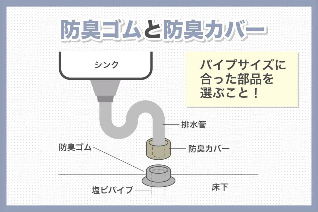 防臭ゴムとカバーの関係性