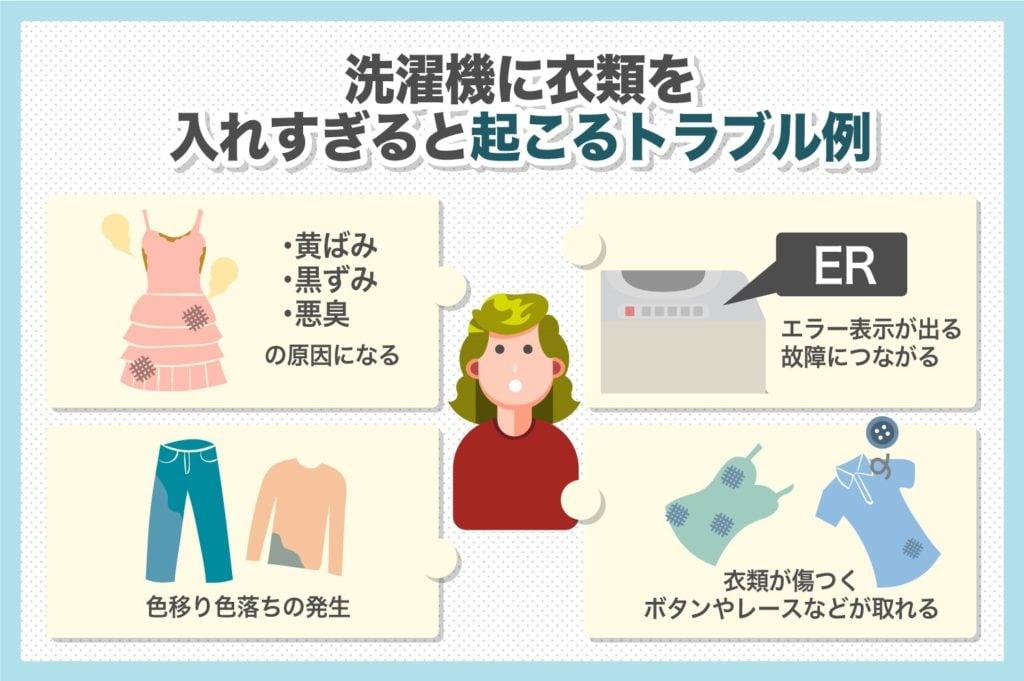 洗濯機に衣類を入れすぎることによるトラブル事例