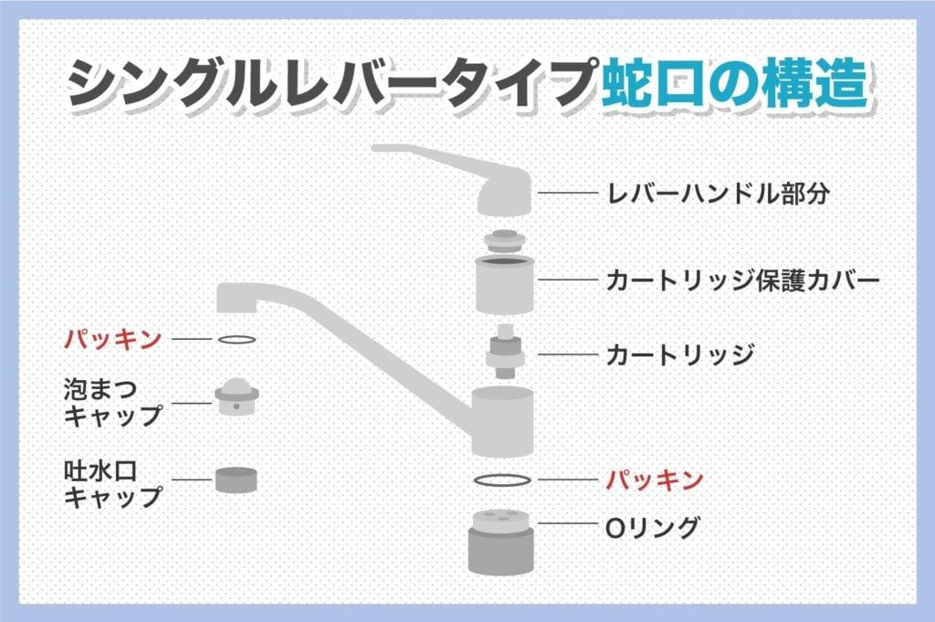 バブルタイプが蛇口の交換方法