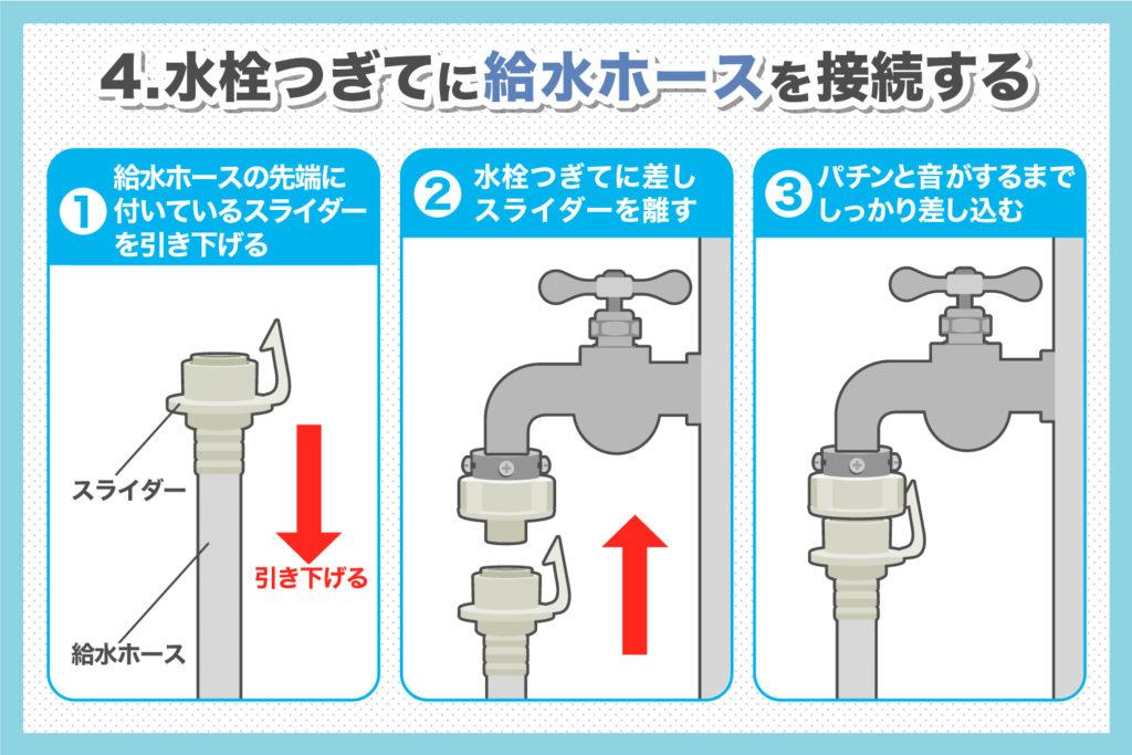 水栓つぎてに給水ホースを接続