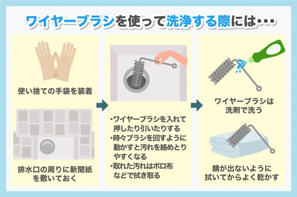 ワイヤーブラシを使って排水管を洗浄するときに気を付けること
