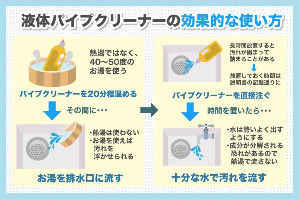 液体パイプクリーナーの効果的な使い方