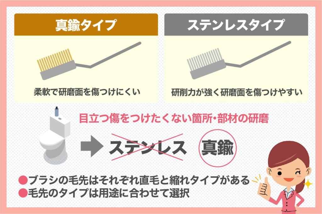 真鍮のワイヤーブラシとステンレスタイプとの違い