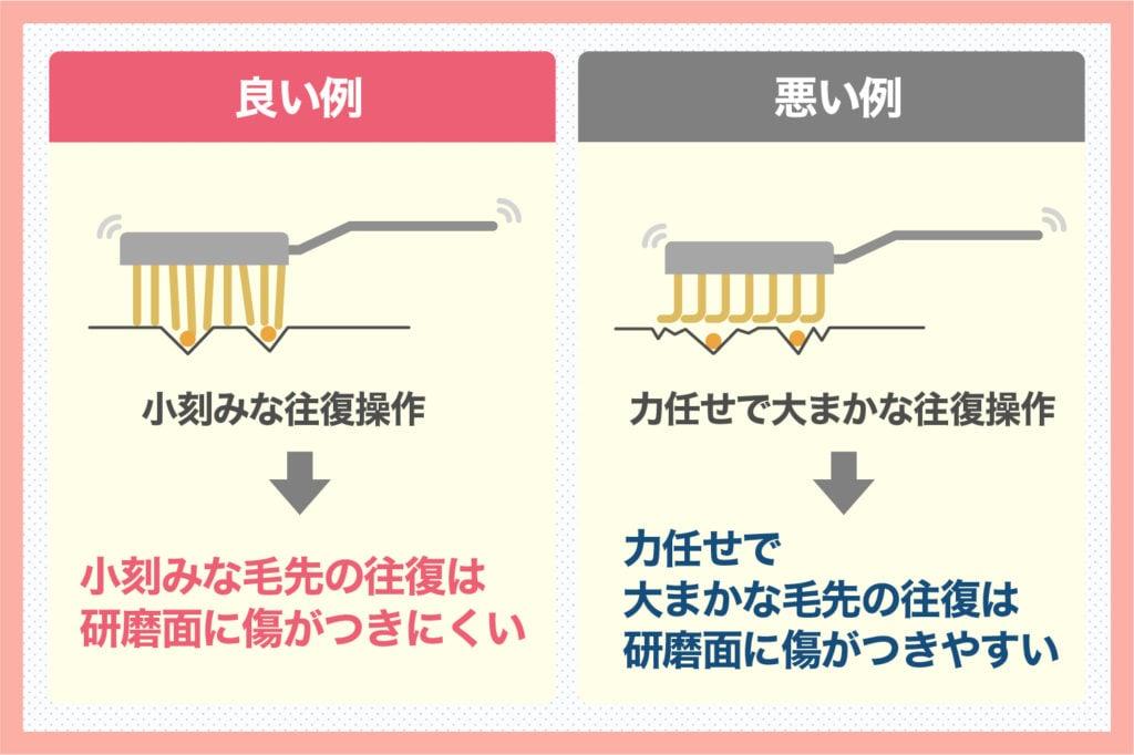 ワイヤーブラシの良い使い方と悪い使い方