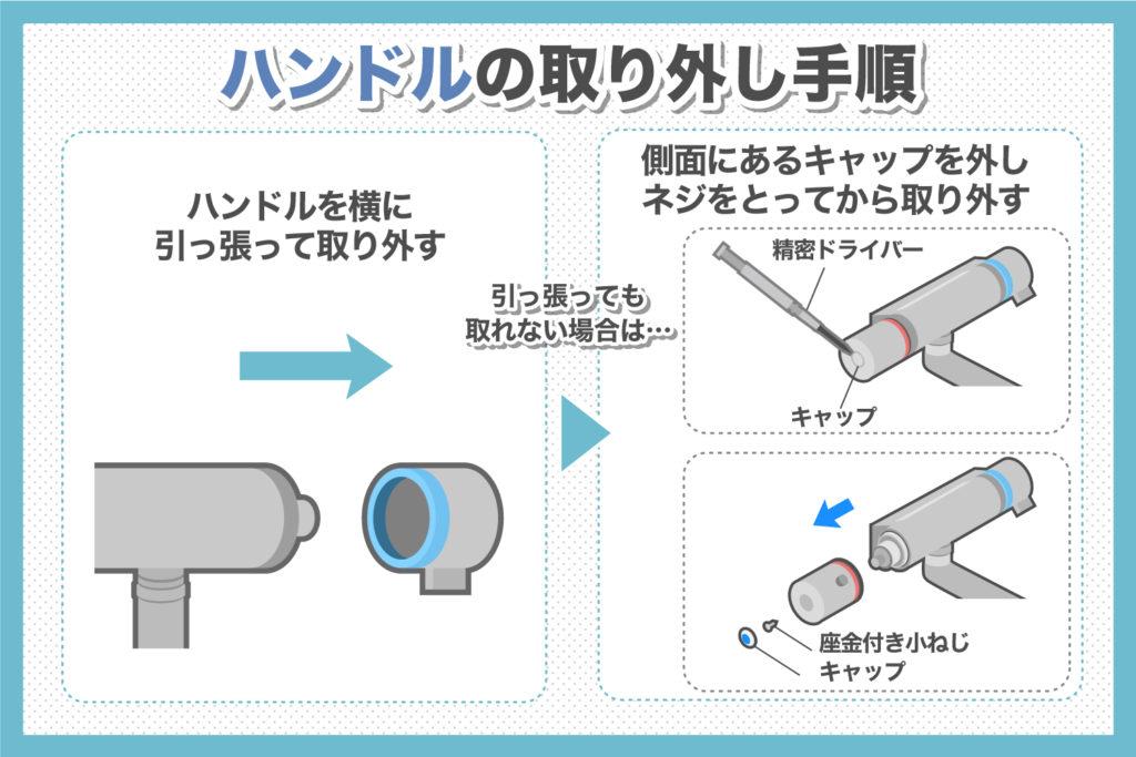 2. シャワーヘッドやカランのハンドルを取り外す
